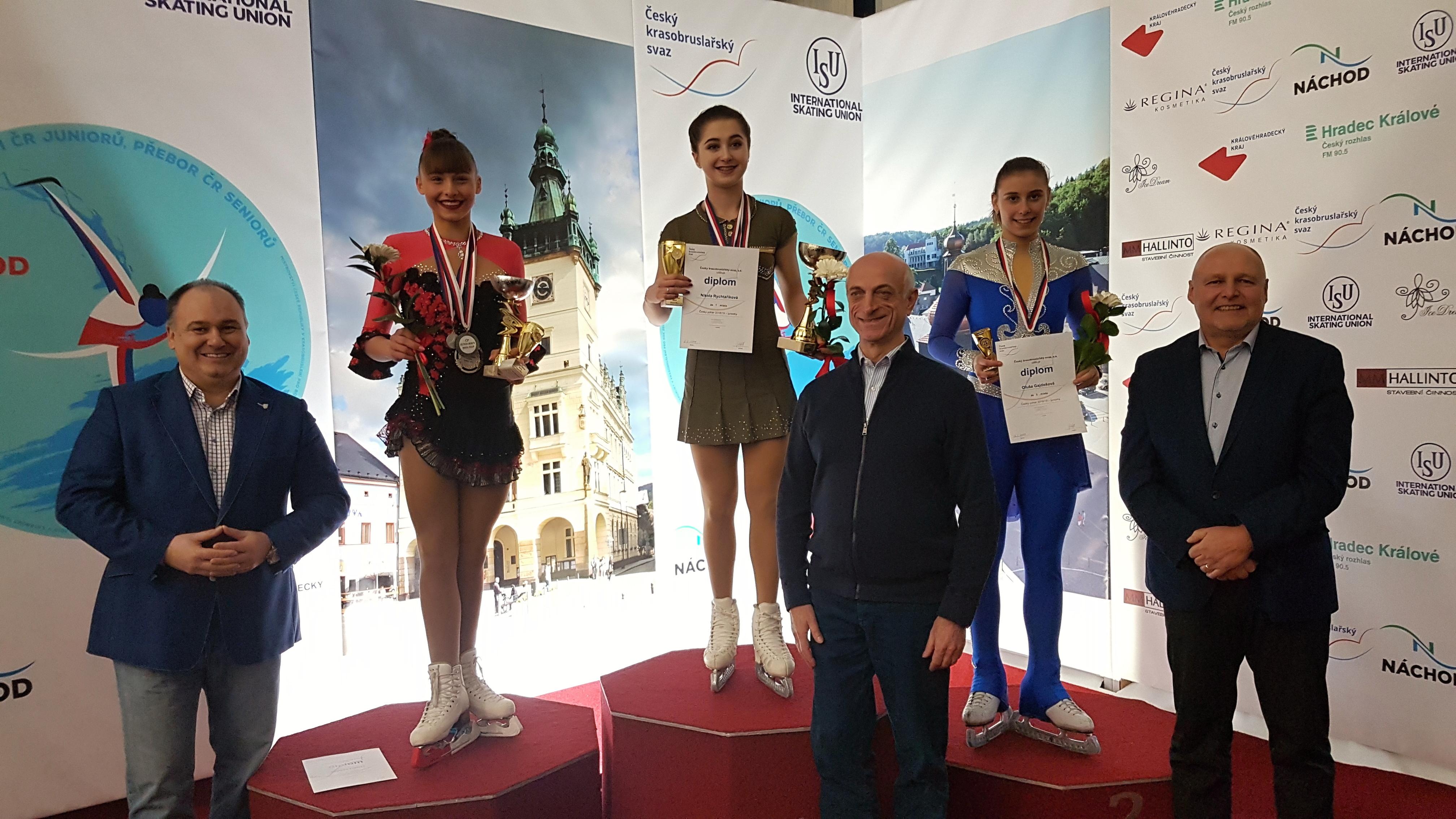 Mistrovství České republuiky v kategorii juniorů a juniorek 2019.